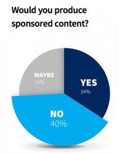 Journalist over sponsored content - myNewsdesk survey
